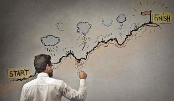 Business Case sobre emprendimiento