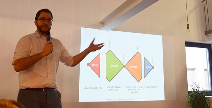 Design Thinking: Juan Gascá y su modelo de doble diamante