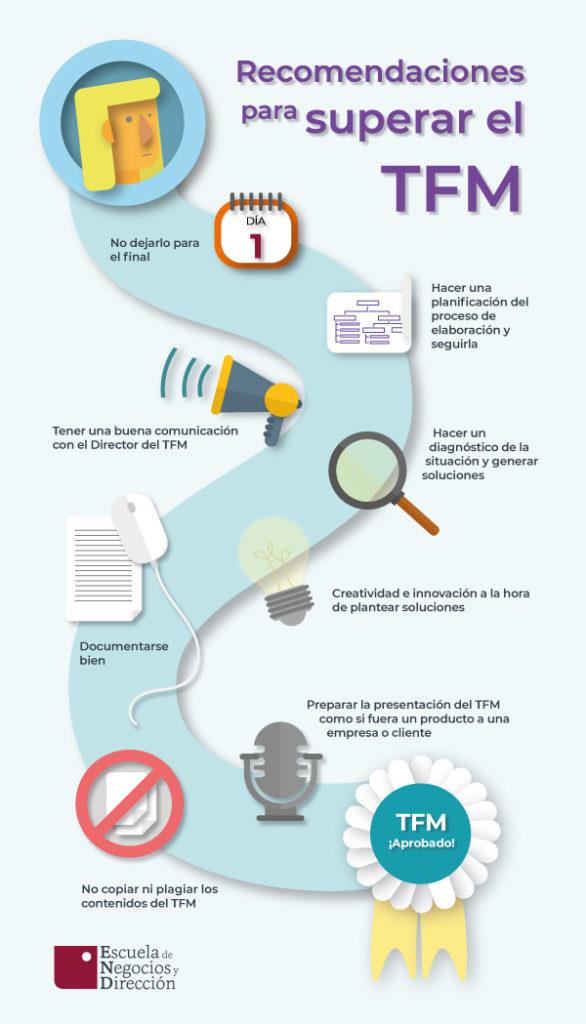 Infografía sobre recomendaciones para superar un TFM
