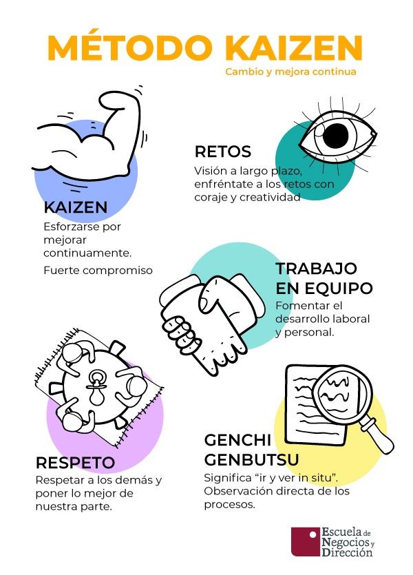 info-paradigmas