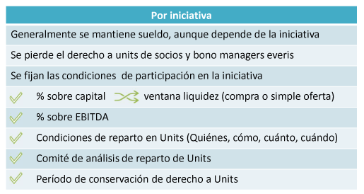 Intraemprendimiento
